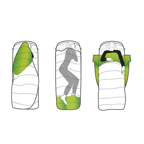 additional image for Outwell Colibri Lux Double Sleeping Bag - 2020 Model