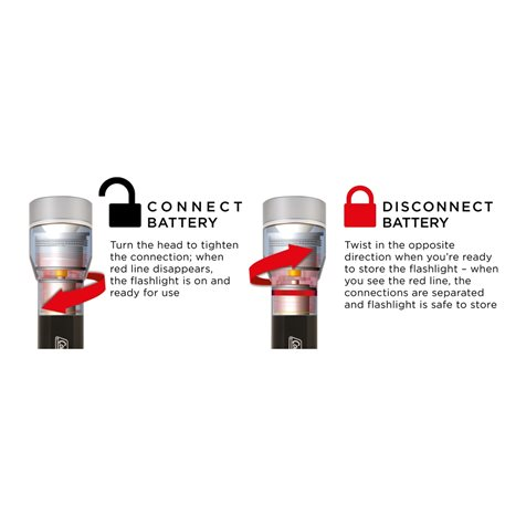 additional image for Coleman BatteryLock Divide+  75 LED Torch