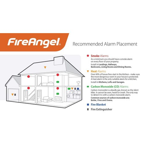 additional image for Fire Angel Digital Carbon Monoxide Smoke Alarm