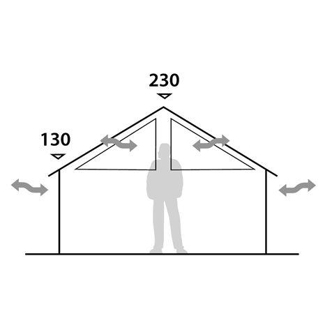 additional image for Robens Prospector Shack Polycotton Cabin Tent - 2020 Model
