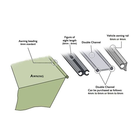 additional image for Vango Driveaway Kit 6mm & 6mm Or 4mm & 6mm 3 Metre Long